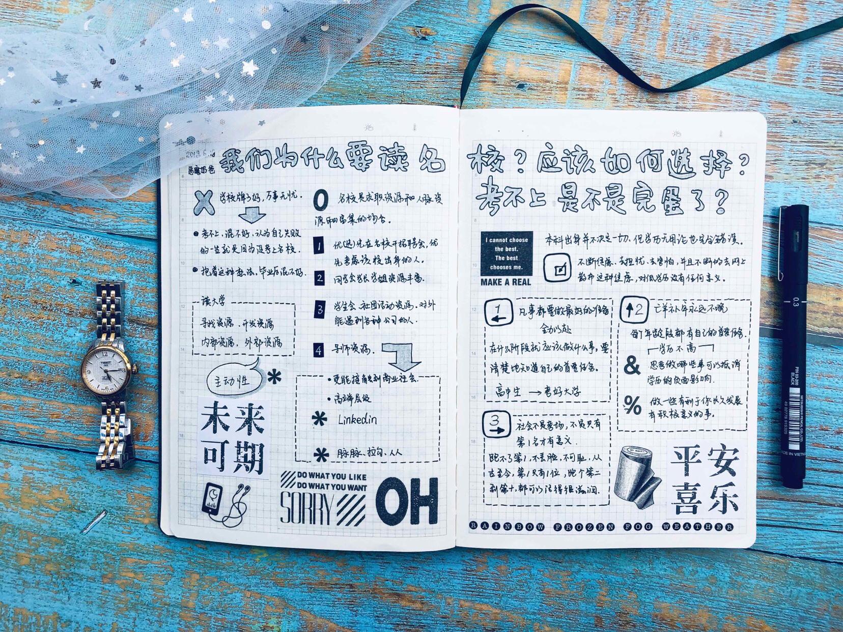手帐 手帐笔记分享。 作者:铃铛子 ,手帐工具